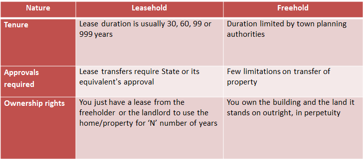 lease and leasehold improvements New rules for writing off leasehold improvements new developments increase your ability to write off leasehold improvements at the end of the lease term and allow.